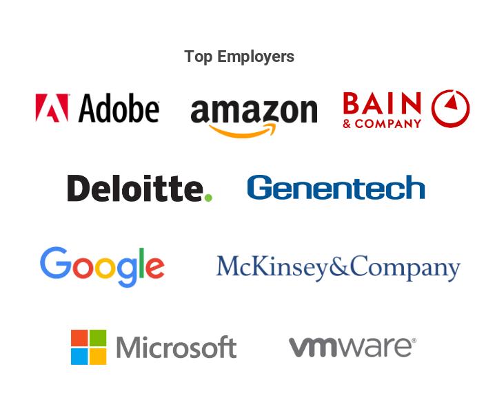 emp-companies